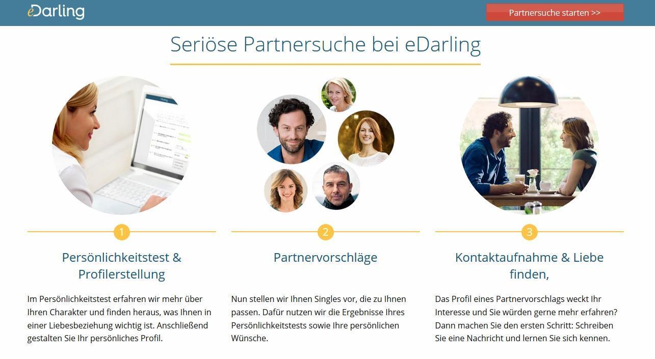 Aufbau eines guten Online-Dating-Profils